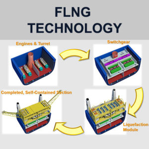 tech-flng-technology