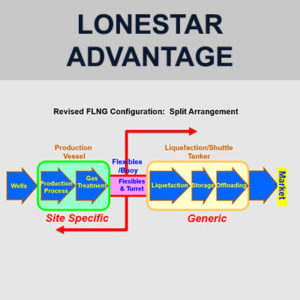 tech-lonestar-advantage